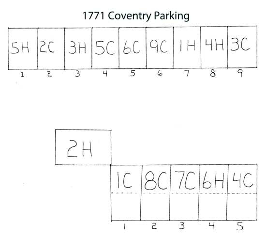coventry parking diagram